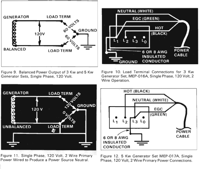 kubota generator wiring diagram story plot line how to wire a mep002a or mep003a diesel green mountain figures 9 10 11 12 military generators