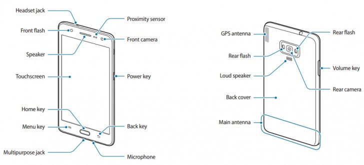 Samsung Z4 manual shows a Tizen phone with a selfie camera