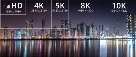 HDMI 2.1 detailed: up to 10K resolution, 120fps and Dynamic HDR