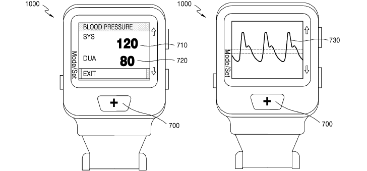 Samsung patents a way for smartwatches to measure blood