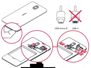 microUSB and card slots