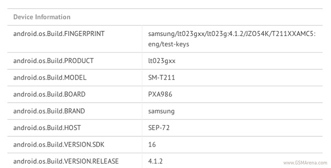 Samsung Galaxy Tab 3 gets benchmarked, shows notable speed