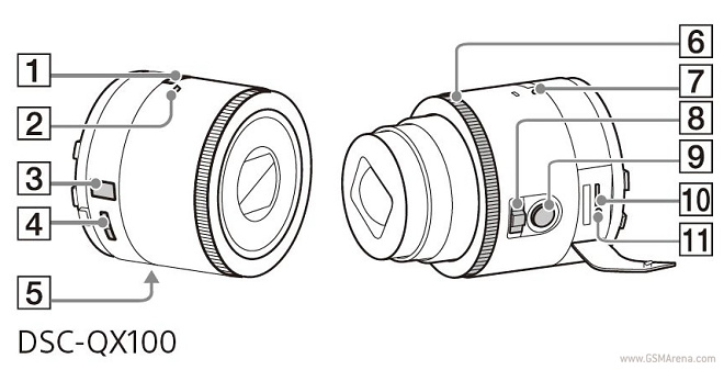Manuals and specs of Sony DSC-QX10 and DSC-QX100