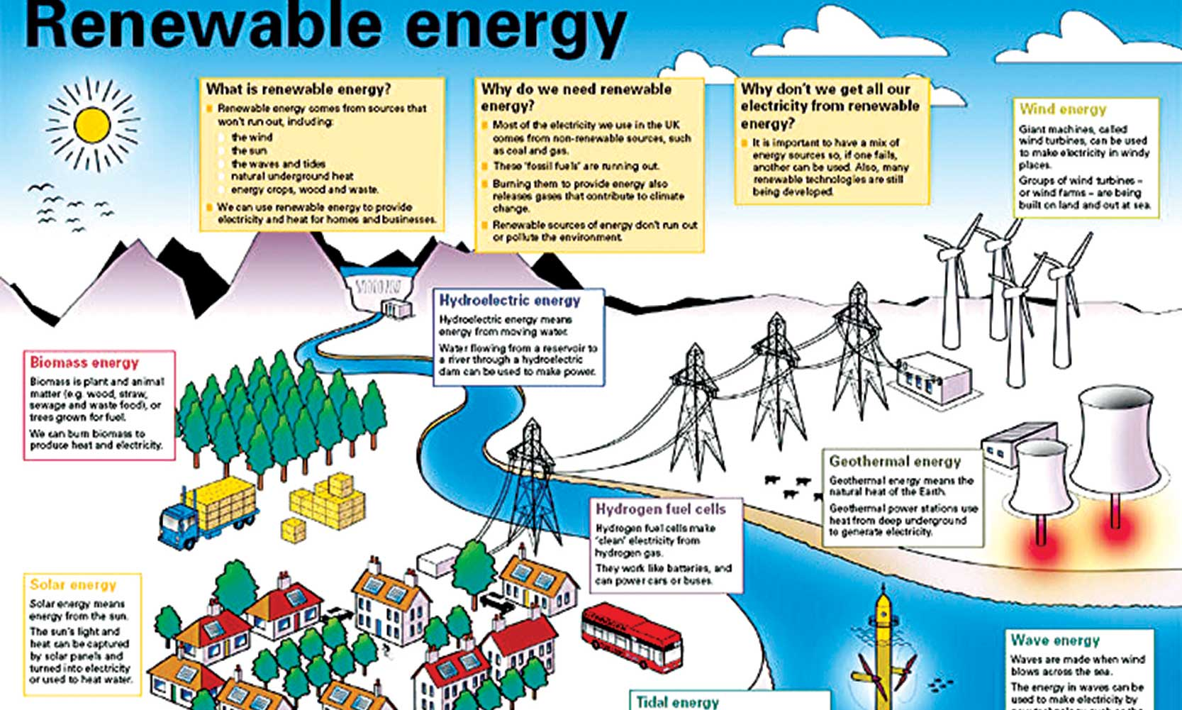 Scientists Intensify Probe For Alternative Energy Sources