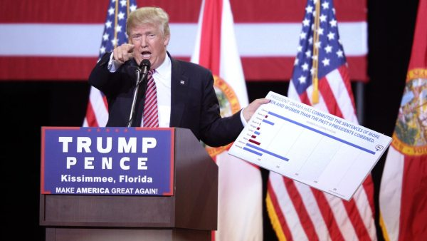 Republican presidential candidate Donald Trump holds up a placard while addressing supporters during a campaign rally at Silver Spurs Arena, inside the Osceola Heritage Park in Kissimmee, Florida on August 11, 2016. Gregg Newton / AFP