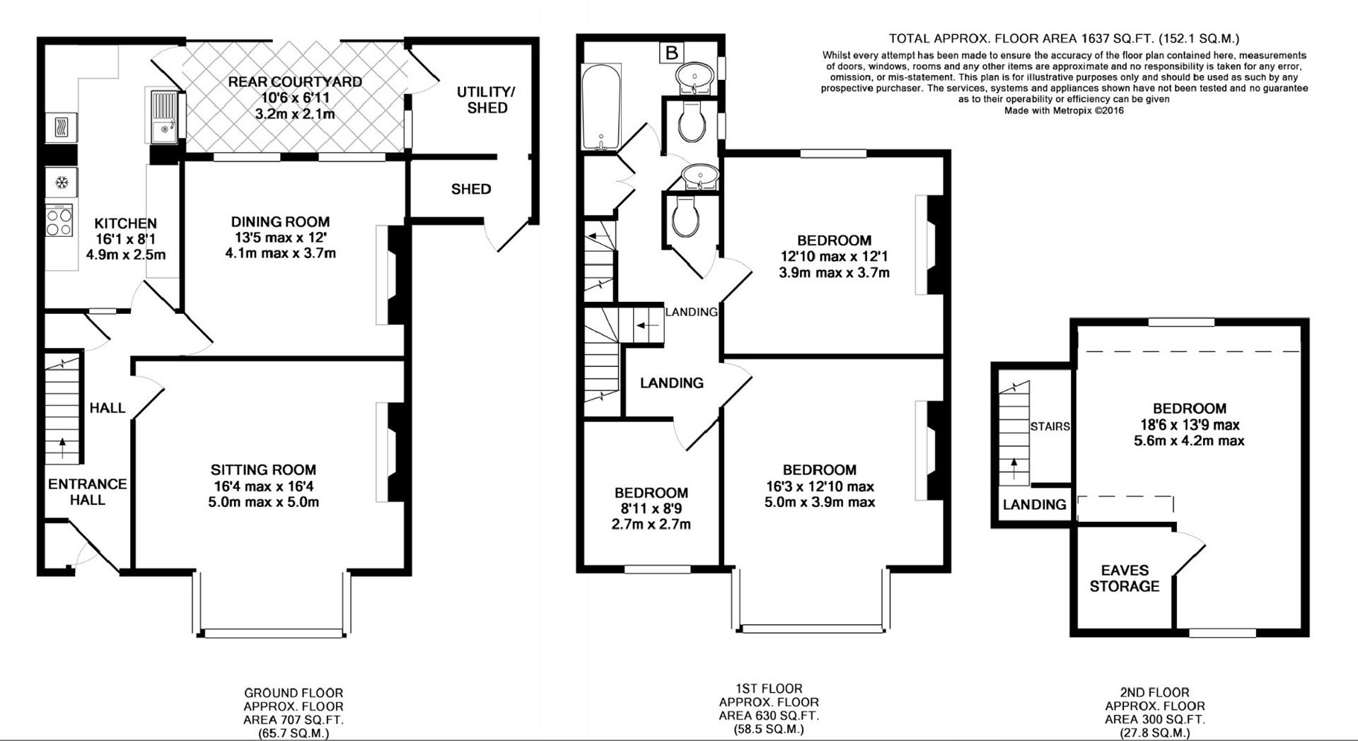 2 Bedroom Apartment For Sale In Cornwall - Auto Electrical ... on