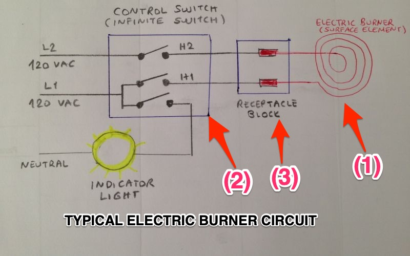 Wiring Diagram Multiple Stove Switch Wiring Diagrams Oven 240 Volts 3