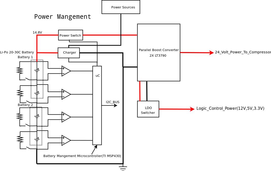 copeland condensing unit wiring diagram