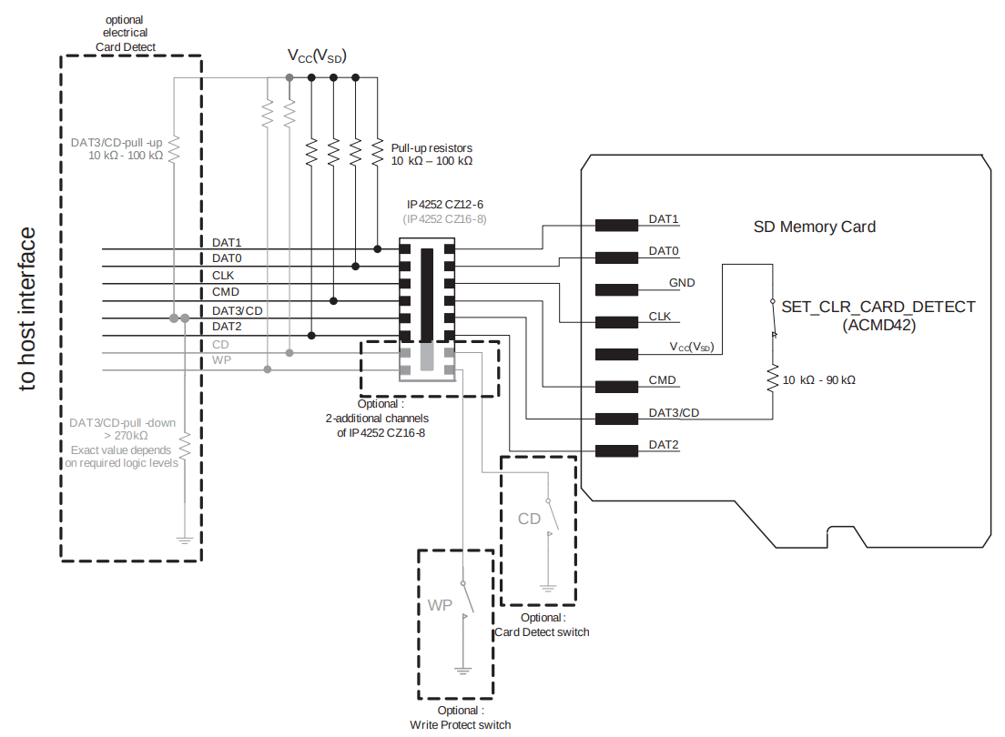 hight resolution of schematics sd card details hackaday io note this schematic does not include details concerning card supply