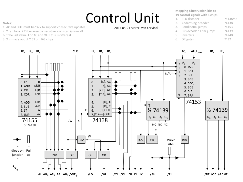 medium resolution of designing the control unit turned out to be a bigger challenge than i had anticipated i will let it rest for a couple of days