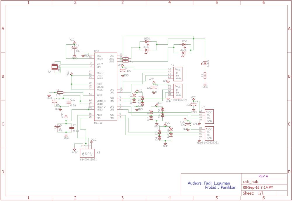 medium resolution of 2 usb controller rev a schematics