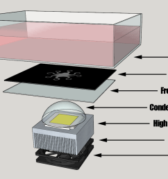 1767861469277151962 utopiaprinter sla hackaday io basic electrical wiring diagrams at cita asia [ 1364 x 873 Pixel ]