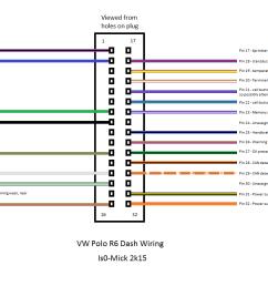 temperature pin coding [ 1476 x 783 Pixel ]
