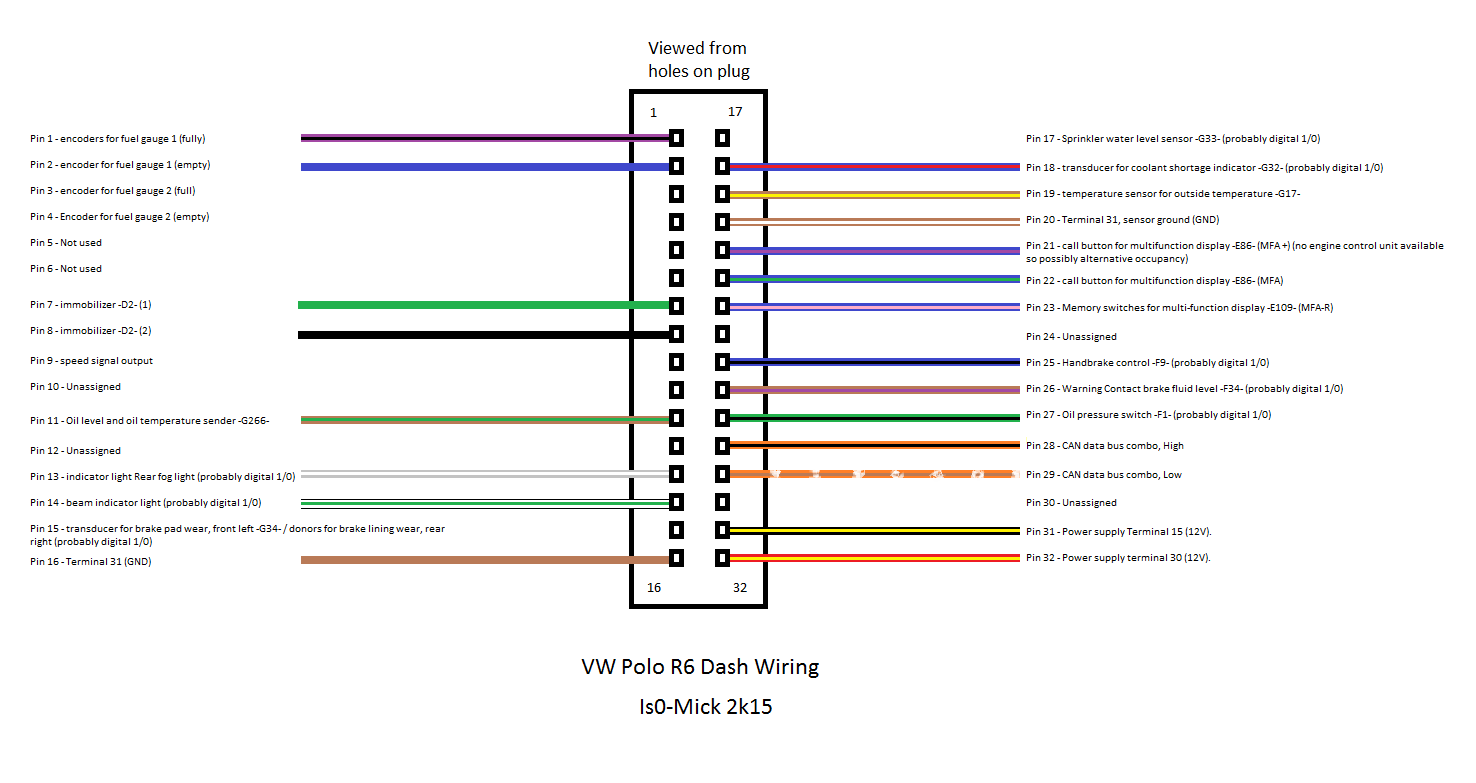 hight resolution of temperature pin coding