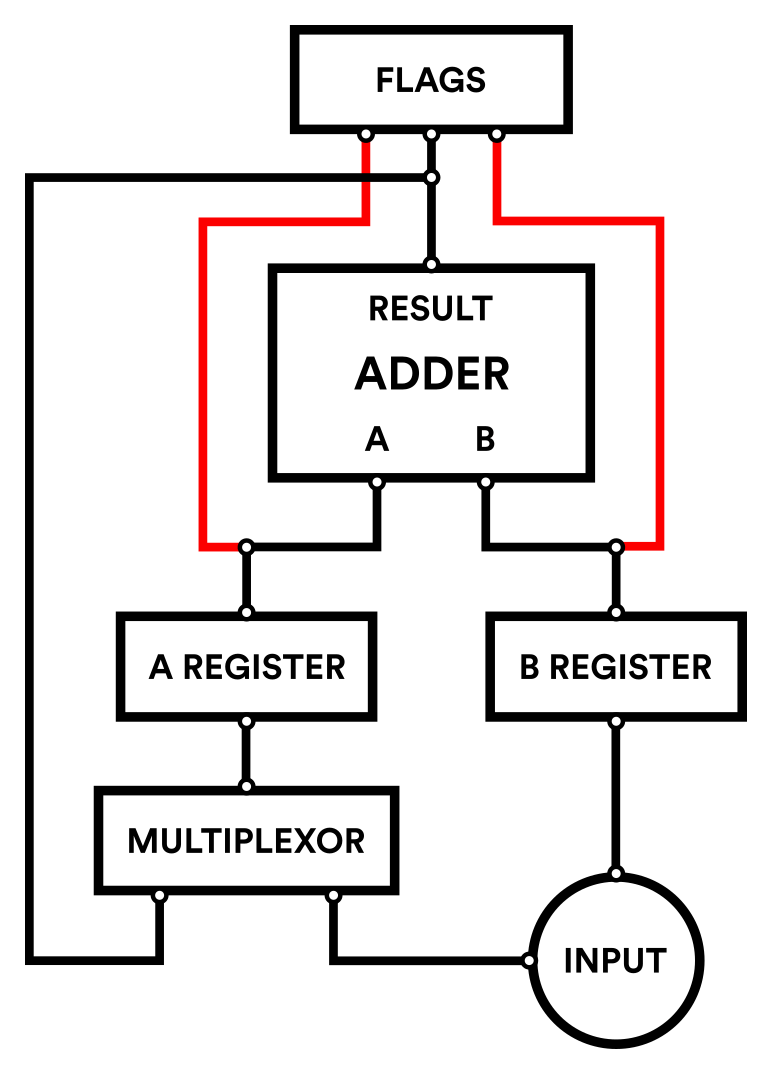 hight resolution of a diagram of the s1 au mk1 system