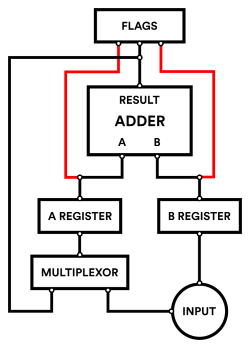 small resolution of a diagram of the s1 au mk1 system