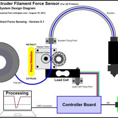 Working Of Laser Printer With Diagram Gas Golf Cart Wiring Inkjet Modem ~ Elsavadorla