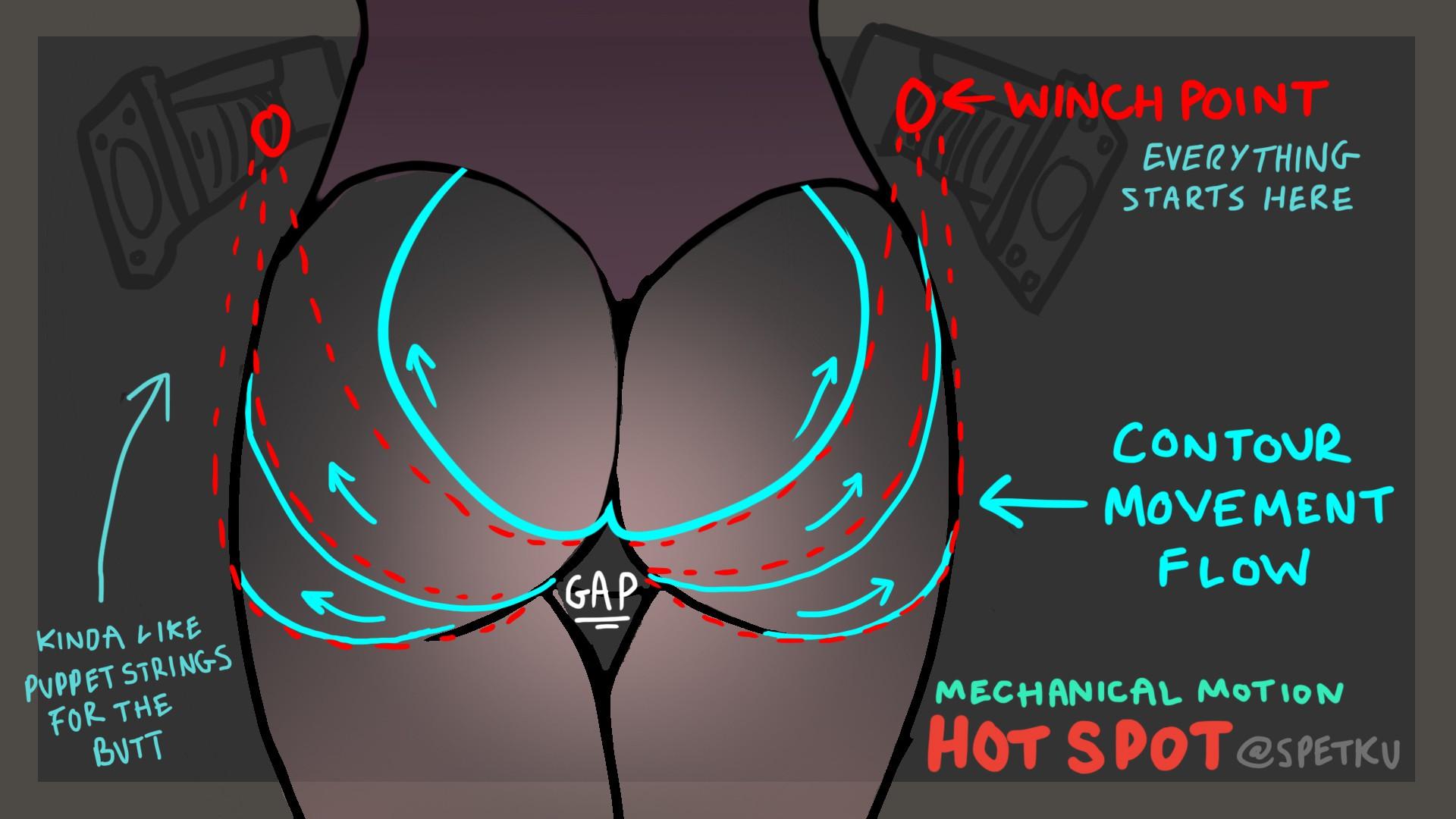 she bon shebon hot spot creating gap where there's heat