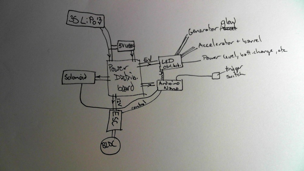 medium resolution of basic wiring diagram