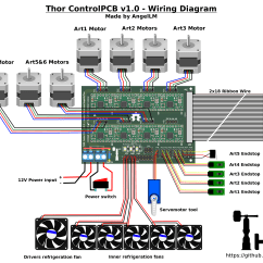 Long S Stepper Motor Wiring Diagram 12v 30a Relay 5 Pin Thor Hackaday Io