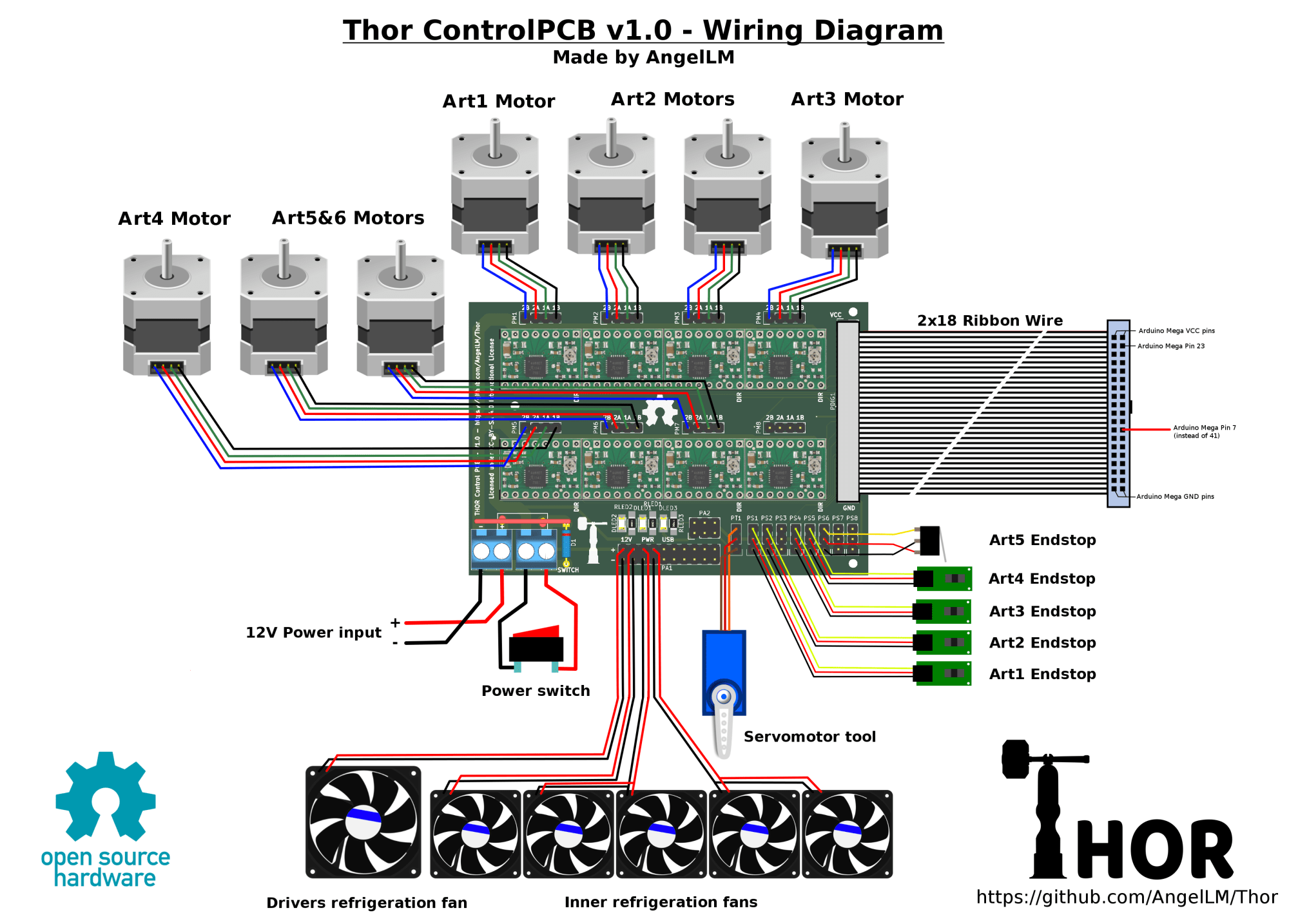 hight resolution of control pcb wiring diagram