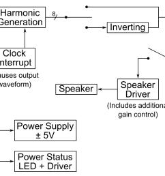 system block diagram [ 1613 x 684 Pixel ]