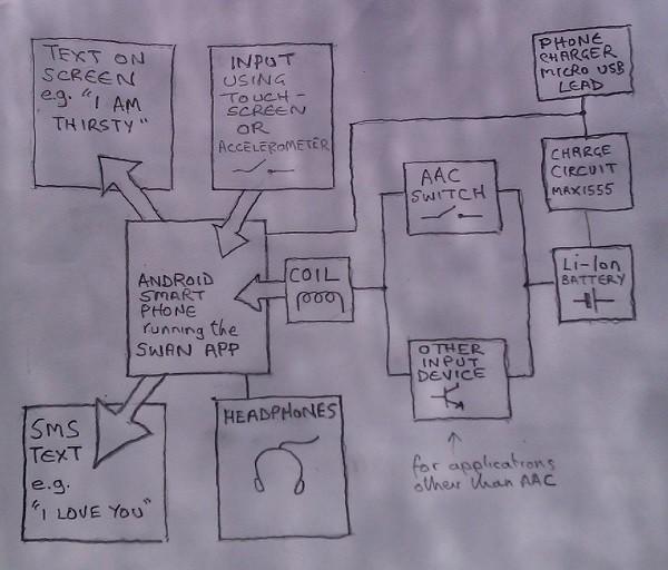 Comfortmaker Furnace Parts Diagram