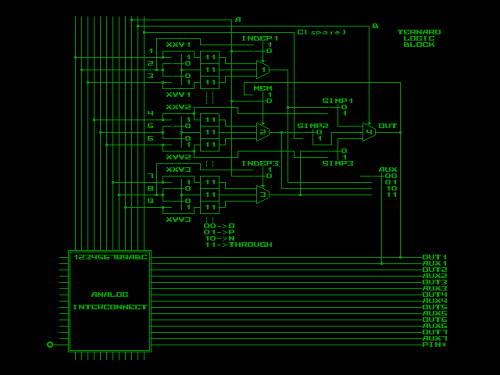 small resolution of also in case of binary mode multiplexer 2 will be used only to form mem cell and will be ignored if logic block is used as lut so vertical signals 4 5