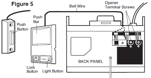 Garage Door Sensor Wiring Diagram Garage Door Wiring