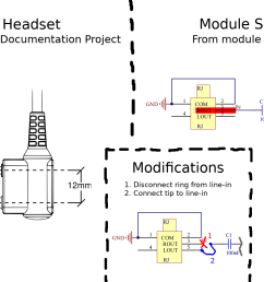 i got the schematic of the headset connector from the the chinese radio documentation project and the schematic of the module from a product page i found  [ 1920 x 960 Pixel ]
