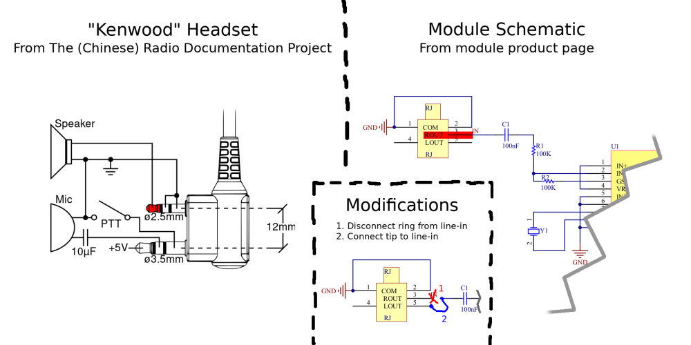 medium resolution of i got the schematic of the headset connector from the the chinese radio documentation project and the schematic of the module from a product page i found