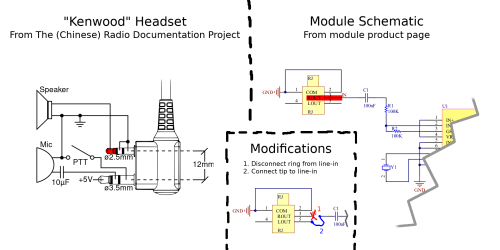 small resolution of i got the schematic of the headset connector from the the chinese radio documentation project and the schematic of the module from a product page i found