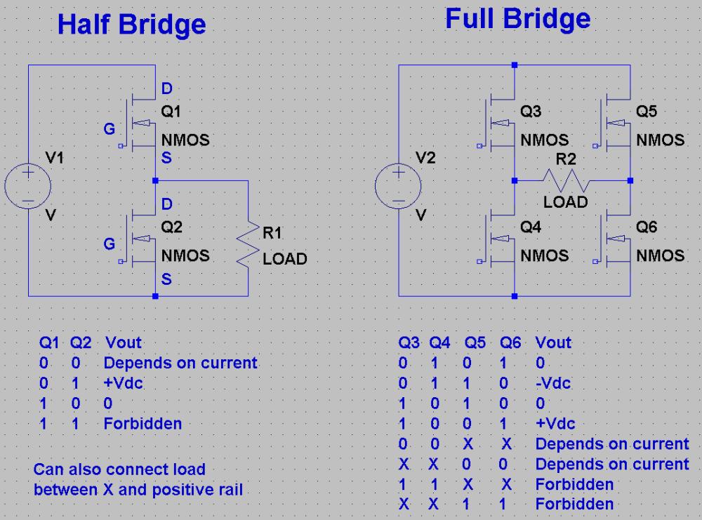 medium resolution of h bridge circuit diagram mosfet