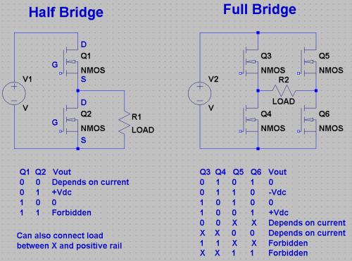 small resolution of h bridge circuit diagram mosfet