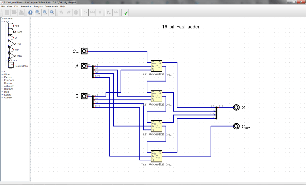 medium resolution of logic unit also operates on a in and b in inputs bitwise has three outputs essentially it is compount xor gate made from ands and nors inverters