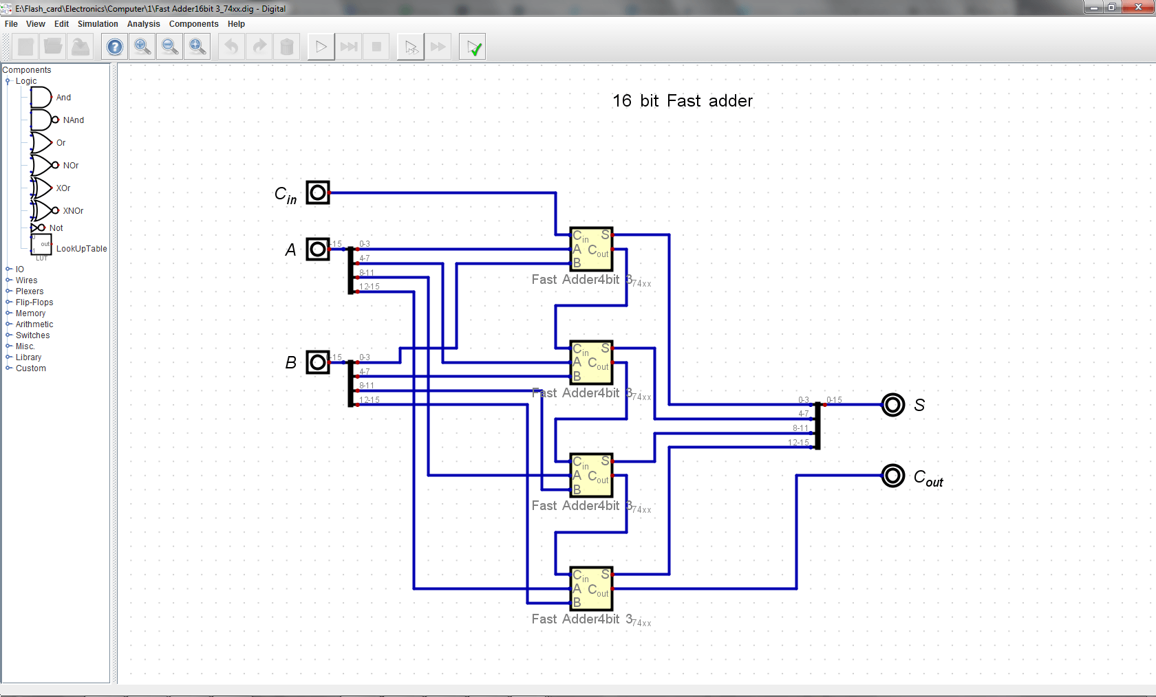 hight resolution of logic unit also operates on a in and b in inputs bitwise has three outputs essentially it is compount xor gate made from ands and nors inverters