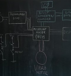 mvp block diagram [ 2500 x 2102 Pixel ]