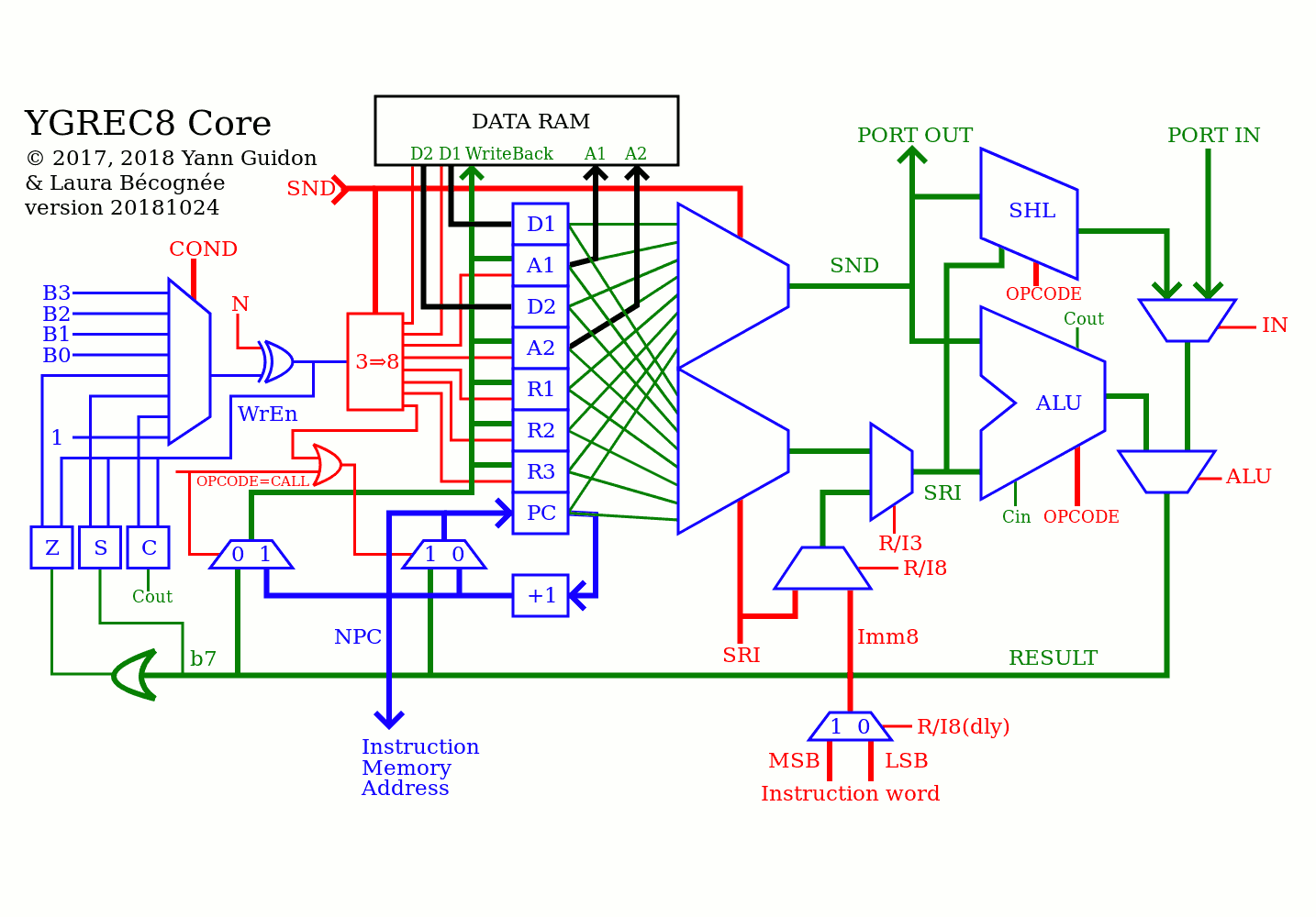 hight resolution of alu diagram hack