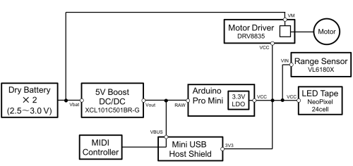 small resolution of power supply schematic it was difficult to completely eliminate the motor drive noise so 5v dc dc boost convertor and 3 3v ldo in the microcomputer were