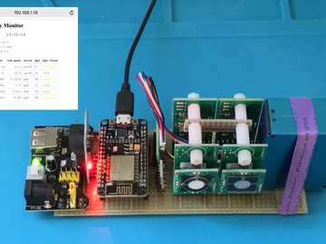 A More Complete Air Quality Monitor