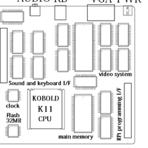 Kobold - retro TTL computer
