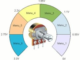 Potentiometer - Menu selector