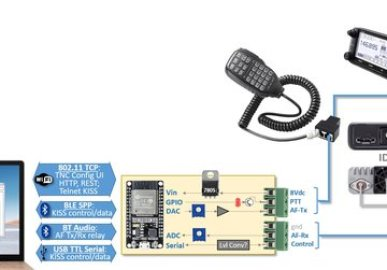 Wireless TNC for ID-5100a on the Cheap