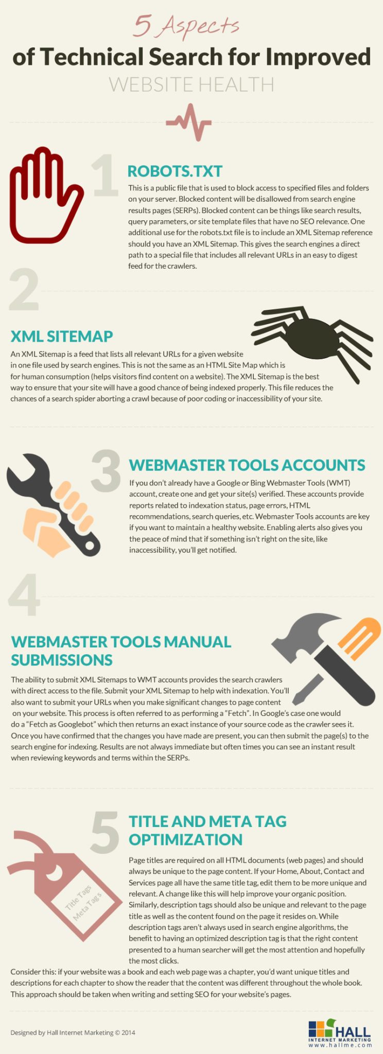 Infographic for Website Health by Hall Internet Marketing