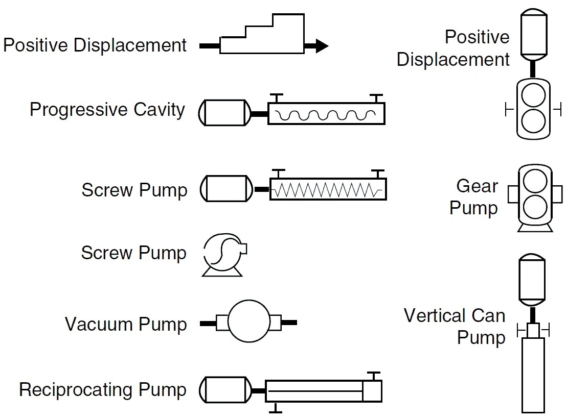 hight resolution of centrifugal pump symbols positive displacement pump p id symbols