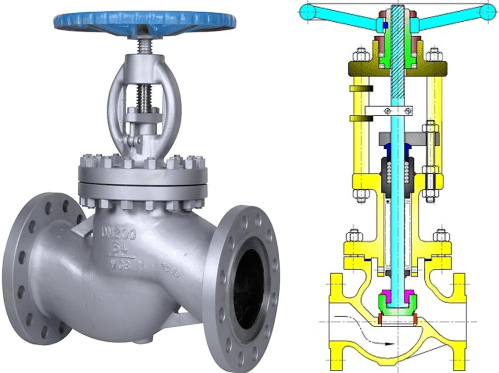 small resolution of this design simplifies manufacturing installation and repair this type of valve is used where pressure drop is not a concern and throttling is required