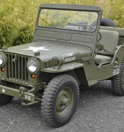 willys jeep 12 volt wire harness wiring diagram tutorialauction block 1947 willys cj2a jeep hiconsumptionwillys jeep [ 1087 x 725 Pixel ]