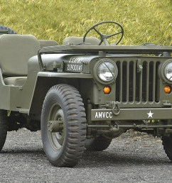 46 jeep cj2a wiring schematic for a wiring library1947 willys jeep wiring starting know about wiring [ 1087 x 725 Pixel ]