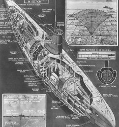 the daring deep sea divers who helped crack wwi german codes hunt german u boat internal diagram [ 1163 x 1400 Pixel ]