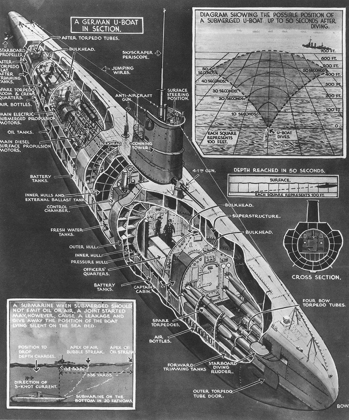 hight resolution of the daring deep sea divers who helped crack wwi german codes hunt german u boat internal diagram